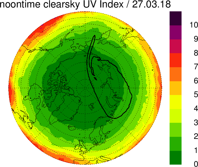 UV Index 180327